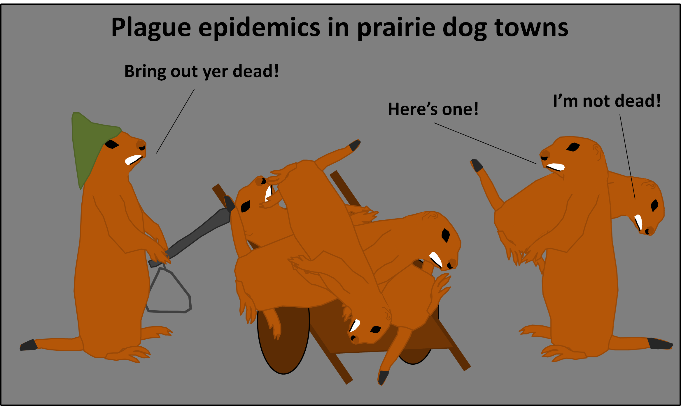how to win on parasite plague